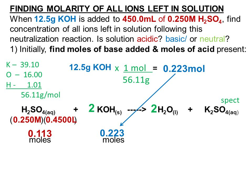 FINDING MOLARITY OF ALL IONS LEFT IN SOLUTION