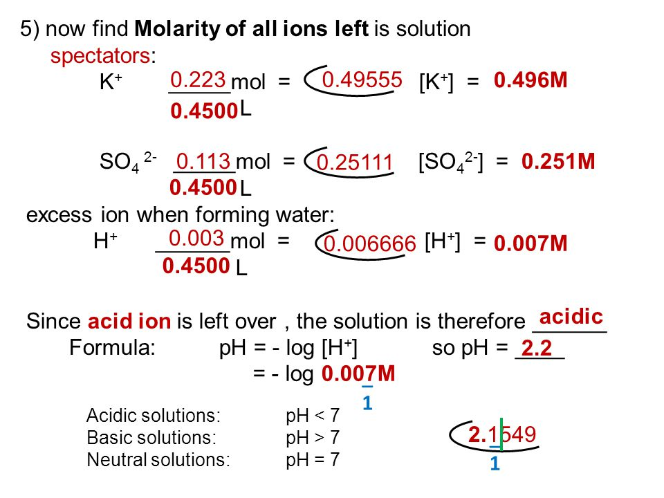 5) now find Molarity of all ions left is solution spectators: