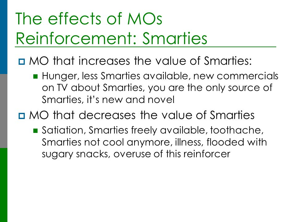 The effects of MOs Reinforcement: Smarties