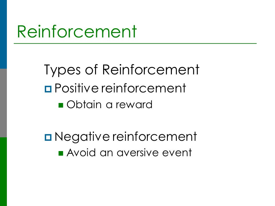 Reinforcement Types of Reinforcement Positive reinforcement