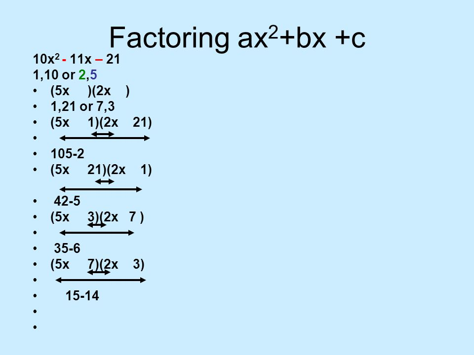 Factoring ax2+bx +c 10x2 - 11x – 21 1,10 or 2,5 (5x )(2x ) 1,21 or 7,3