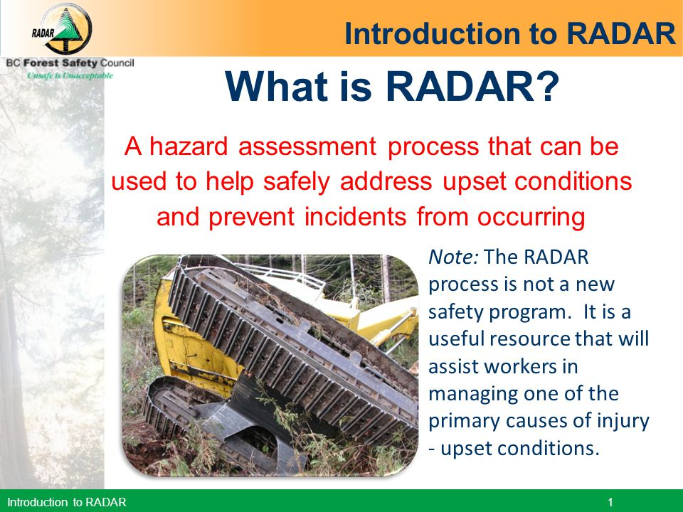 What is RADAR Introduction to RADAR