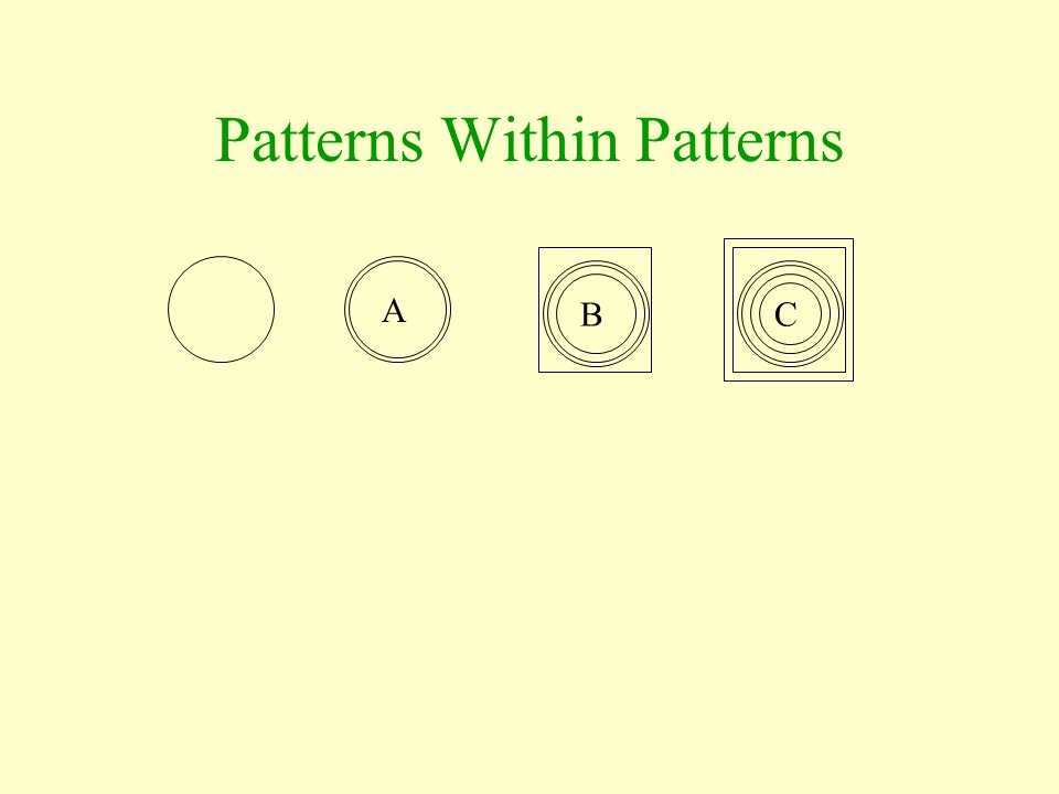 Patterns Within Patterns