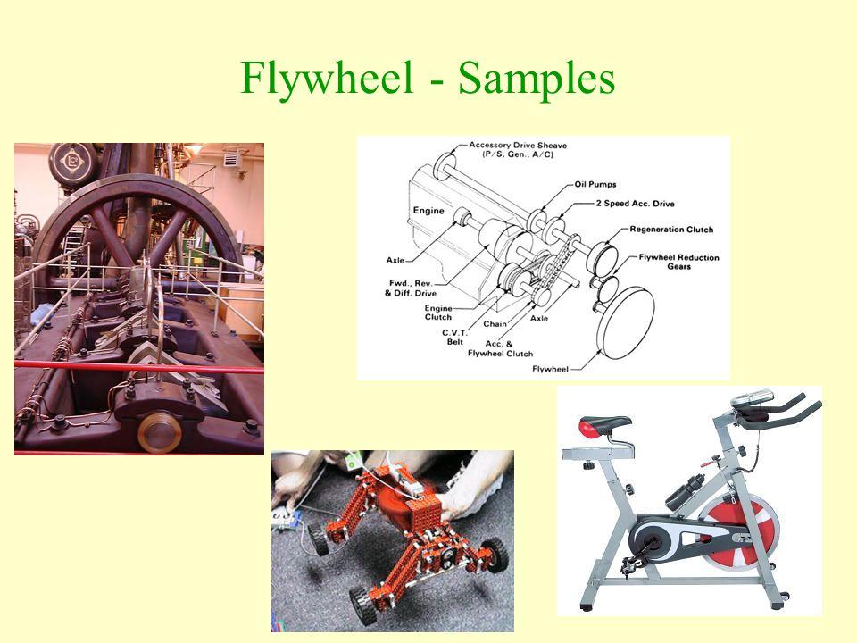 Flywheel - Samples