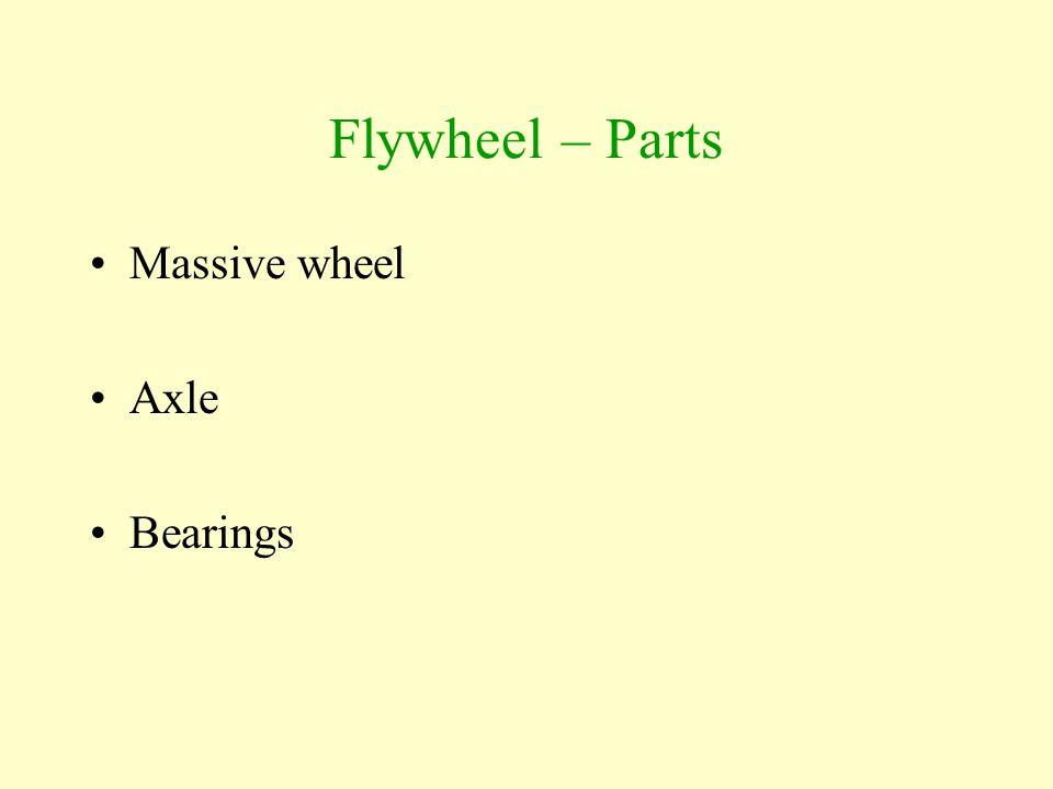 Flywheel – Parts Massive wheel Axle Bearings