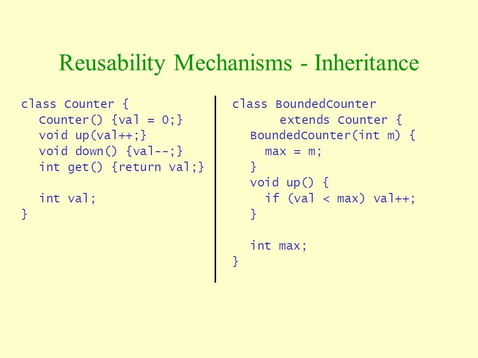 Reusability Mechanisms - Inheritance