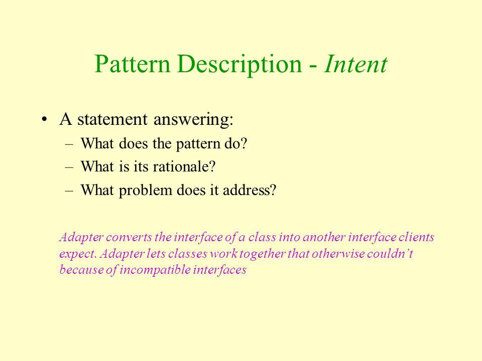 Pattern Description - Intent