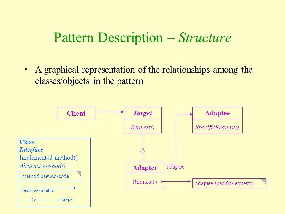 Pattern Description – Structure