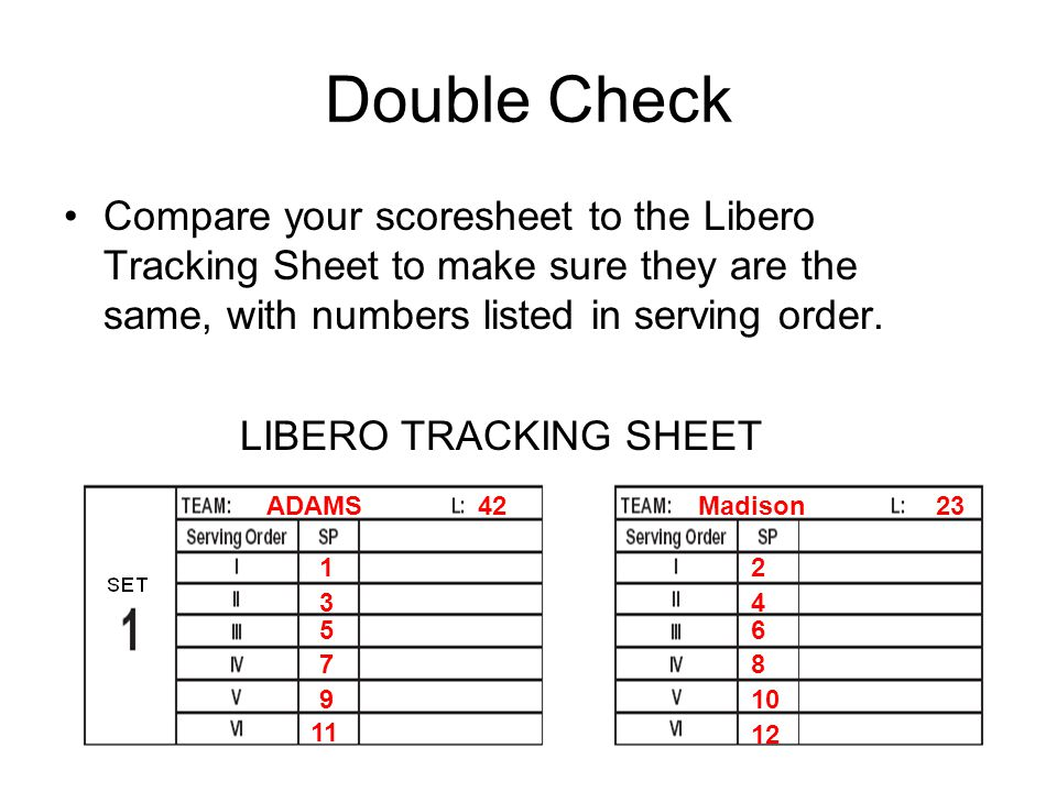 Double Check Compare your scoresheet to the Libero Tracking Sheet to make sure they are the same, with numbers listed in serving order.