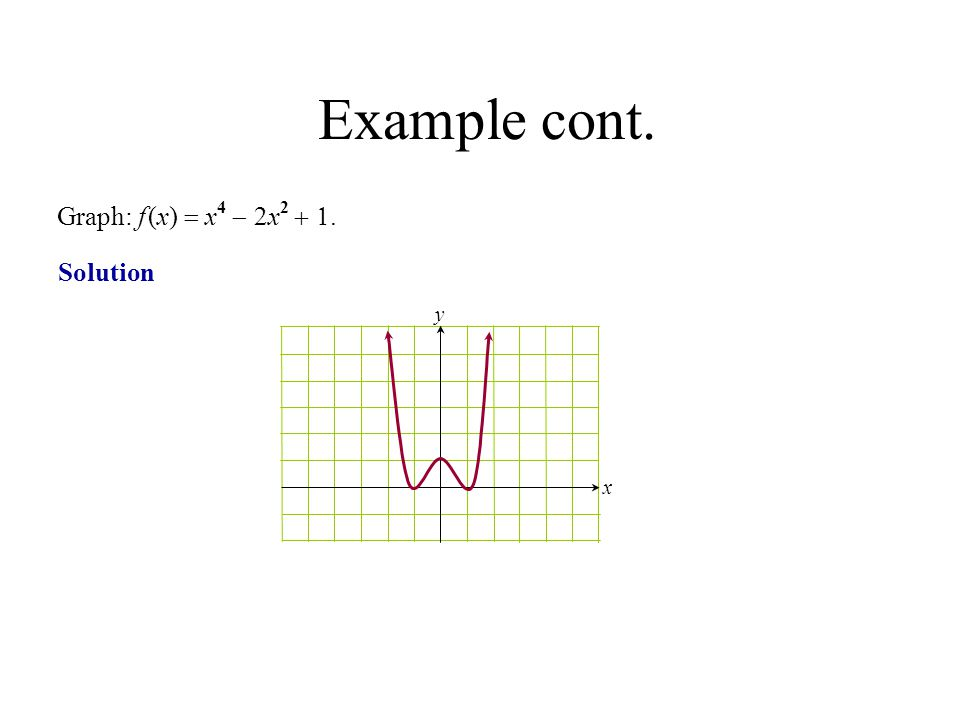 Example cont. Graph: f (x) = x4 - 2x2 + 1. Solution y x