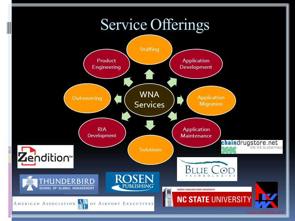 Service Offerings Staffing Application Development