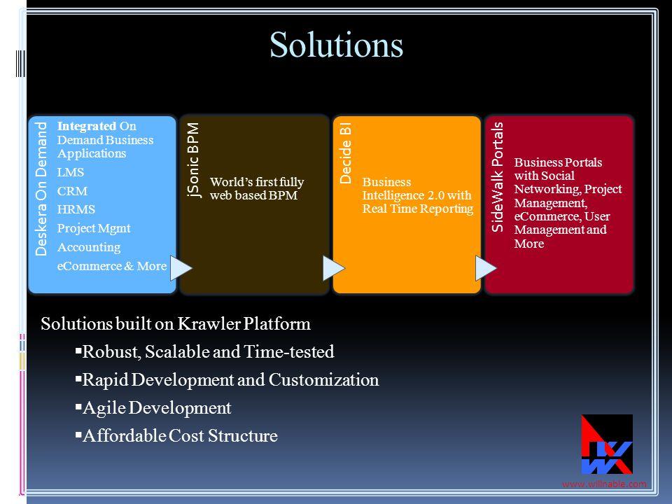 Solutions Solutions built on Krawler Platform