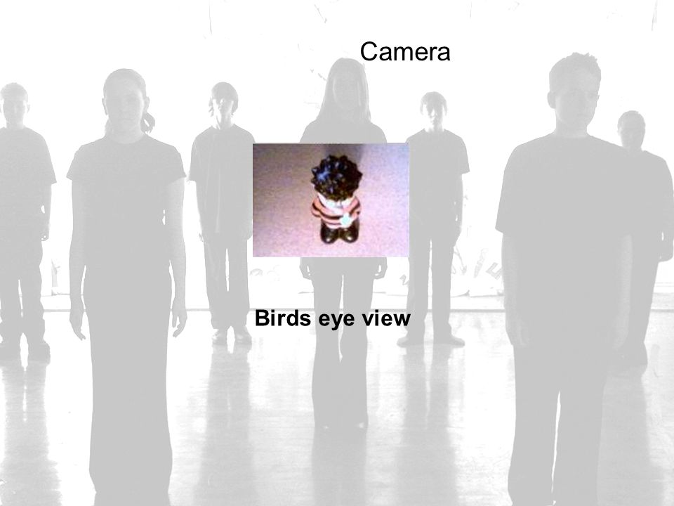 Camera Birds eye view