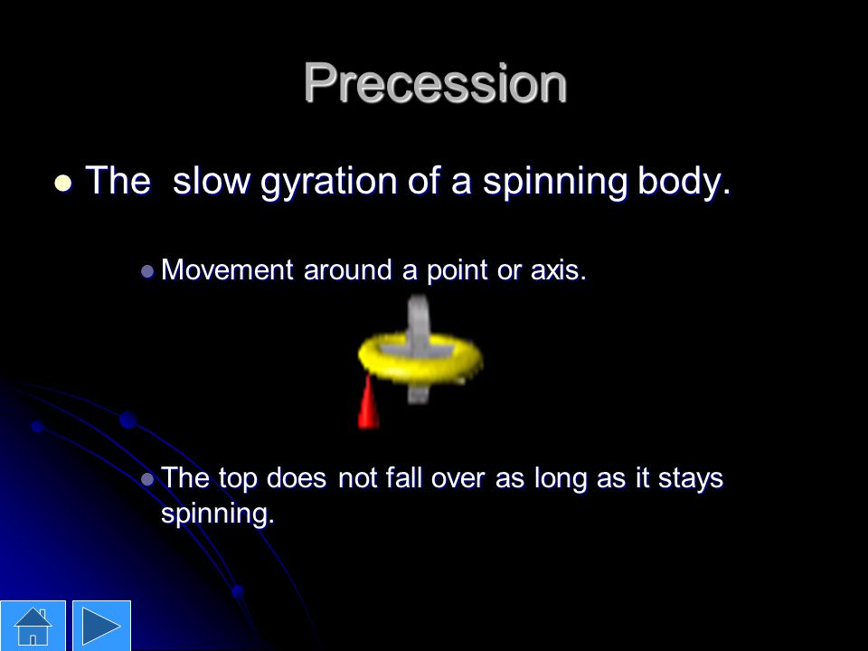 Precession The slow gyration of a spinning body.
