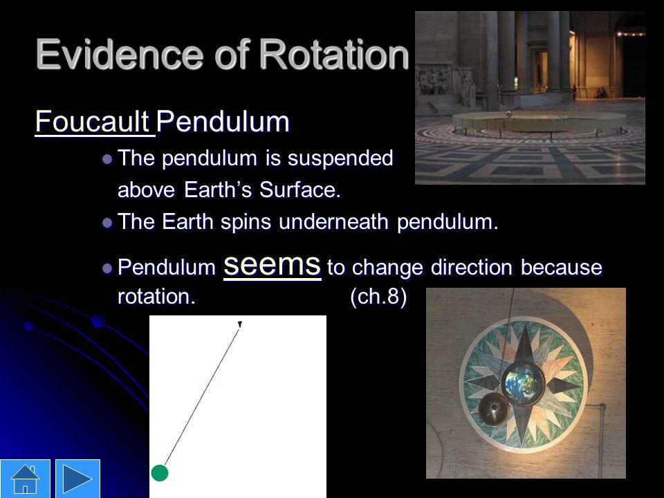 Evidence of Rotation Foucault Pendulum The pendulum is suspended