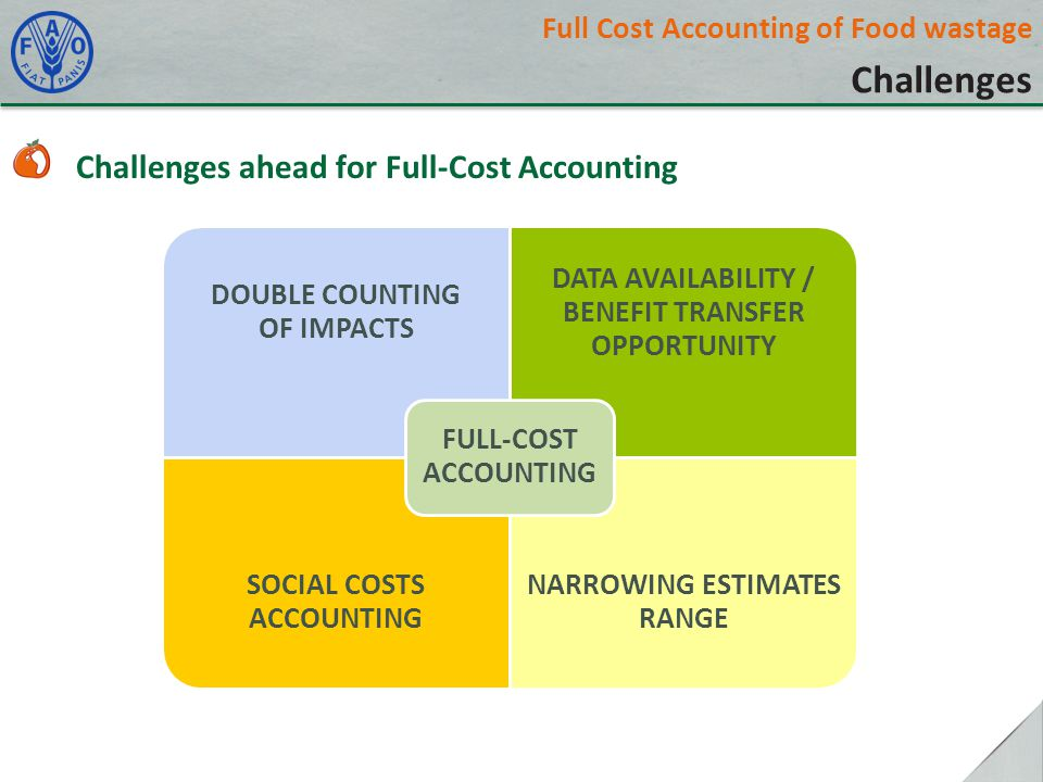 Full Cost Accounting of Food wastage