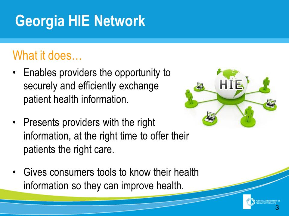 Georgia HIE Network What it does…
