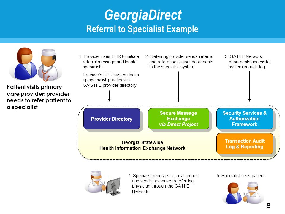 GeorgiaDirect Referral to Specialist Example