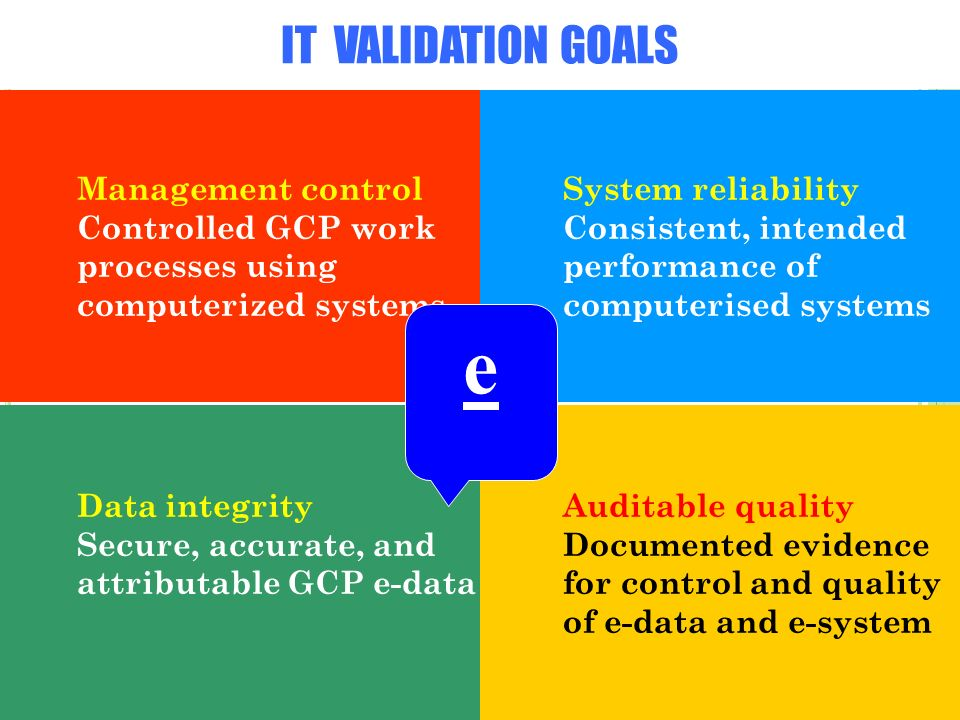 e IT VALIDATION GOALS Management control Controlled GCP work