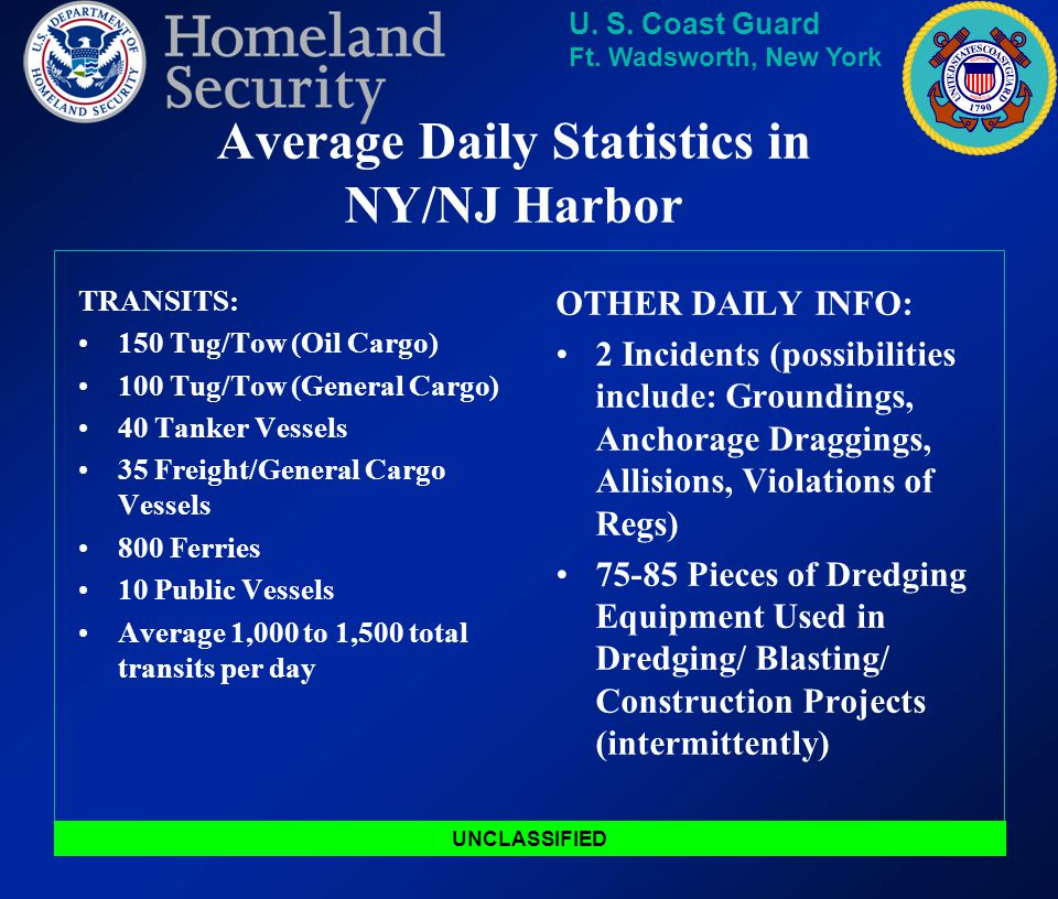 Average Daily Statistics in NY/NJ Harbor