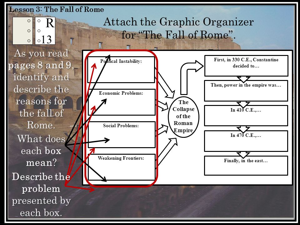 R 13 Attach the Graphic Organizer for The Fall of Rome .