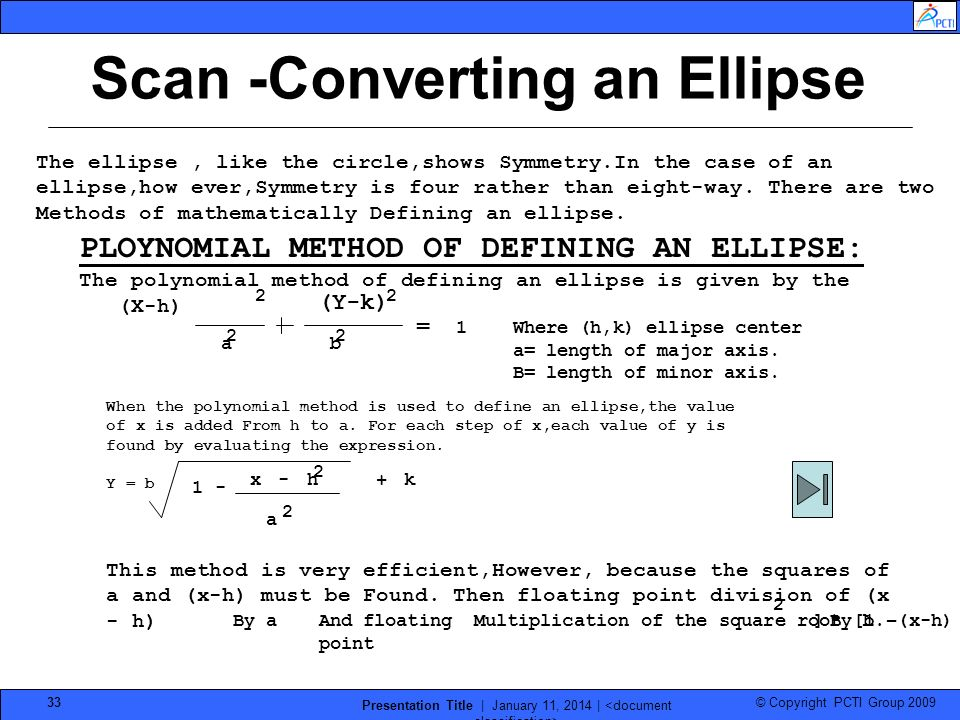 Scan -Converting an Ellipse