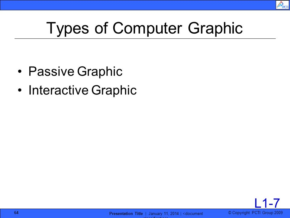 Types of Computer Graphic