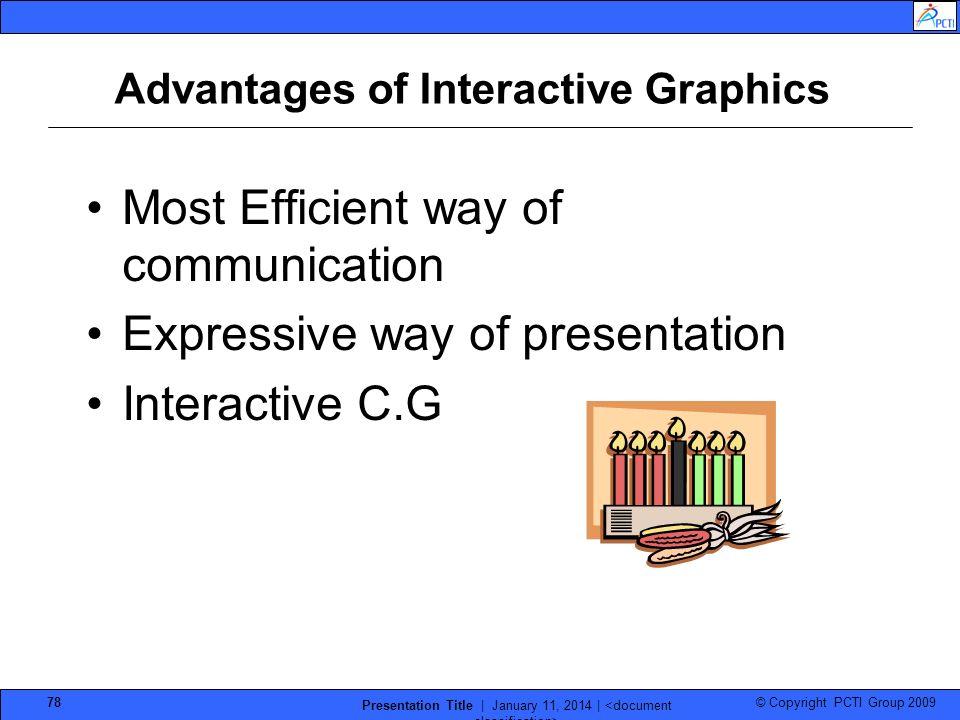 Advantages of Interactive Graphics