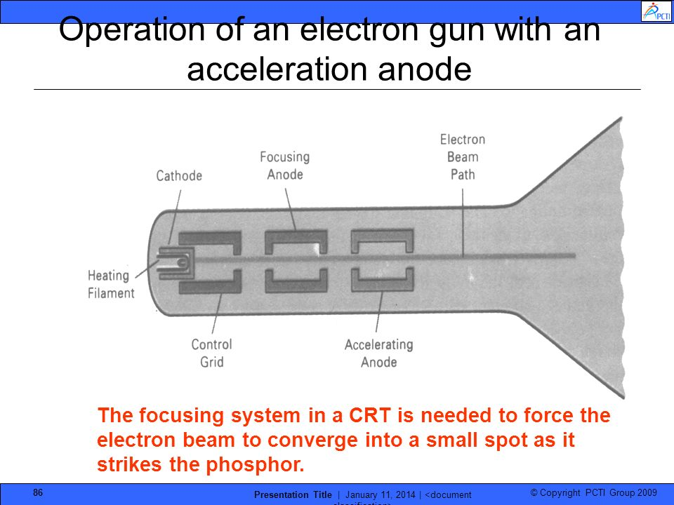 Operation of an electron gun with an acceleration anode