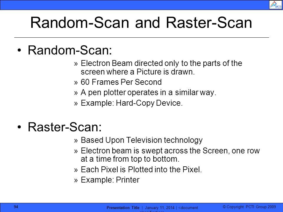 Random-Scan and Raster-Scan