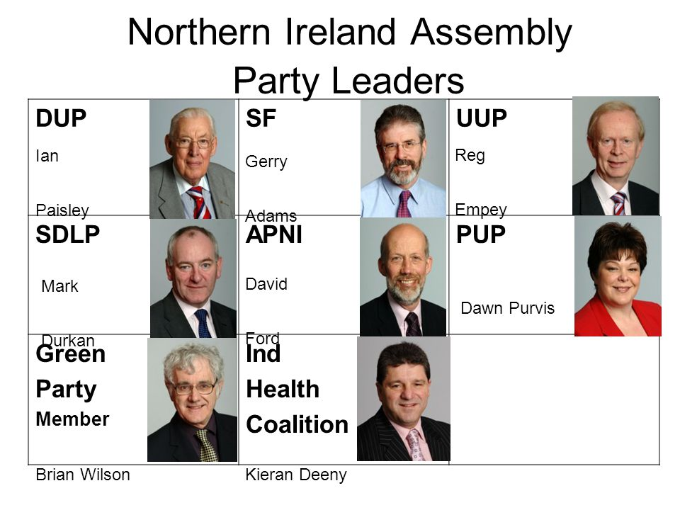 Northern Ireland Assembly Party Leaders