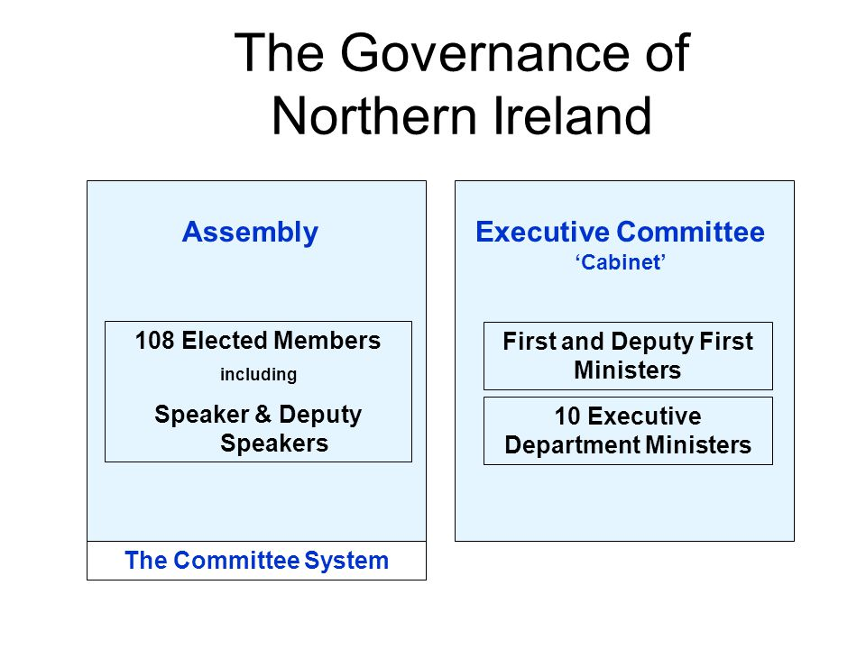 The Governance of Northern Ireland