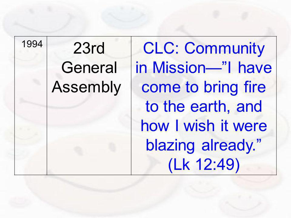 1994 23rd General Assembly CLC: Community in Mission— I have come to bring fire to the earth, and how I wish it were blazing already. (Lk 12:49)