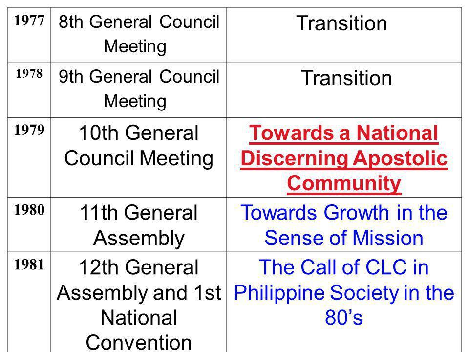 Towards a National Discerning Apostolic Community