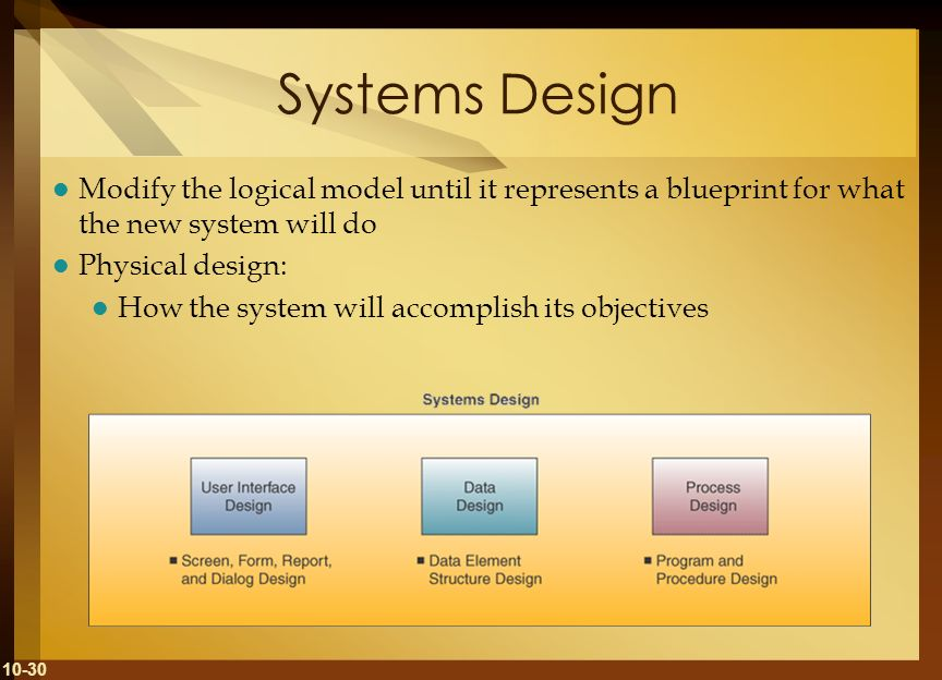 Systems Design Modify the logical model until it represents a blueprint for what the new system will do.