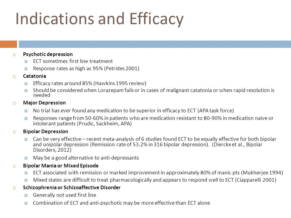 Indications and Efficacy