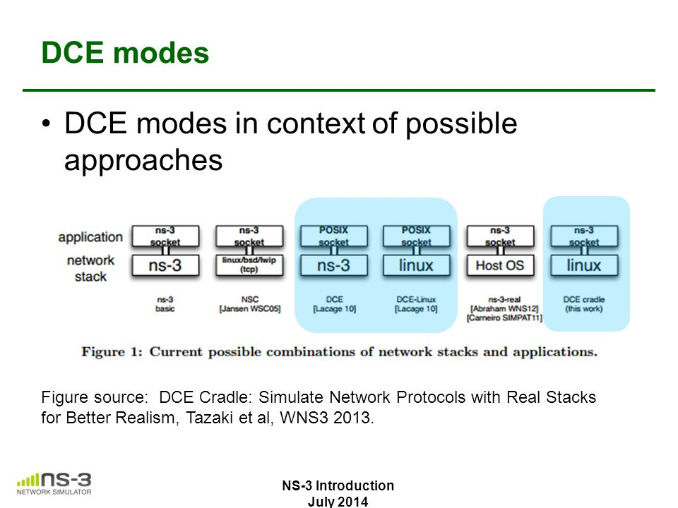 DCE modes in context of possible approaches