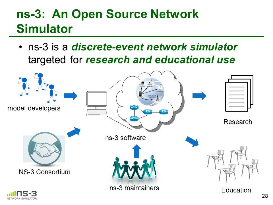 ns-3: An Open Source Network Simulator