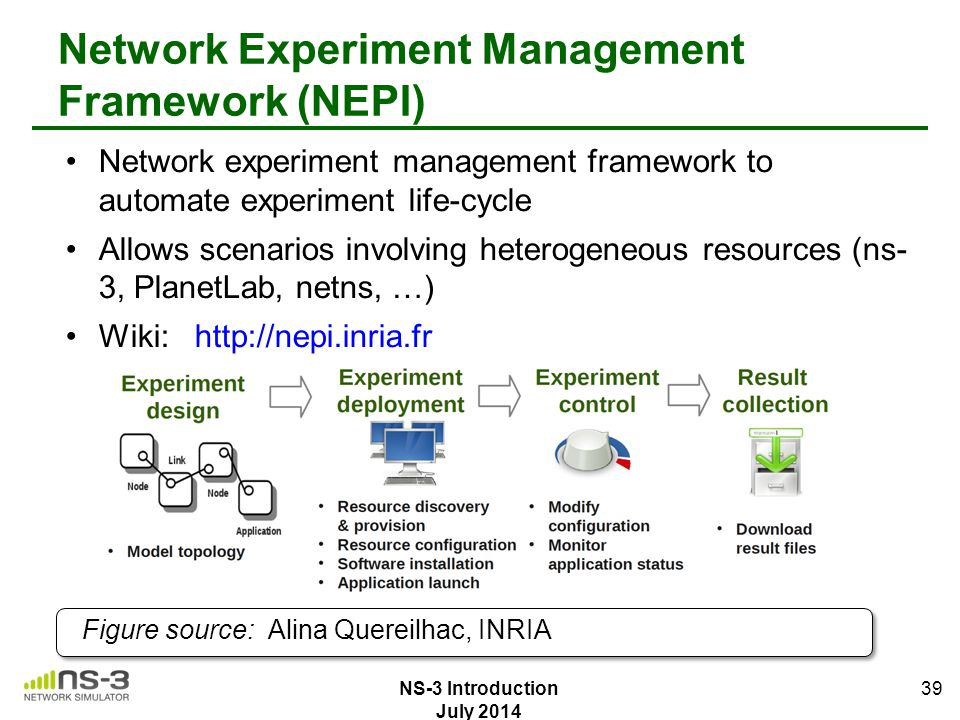 Network Experiment Management Framework (NEPI)