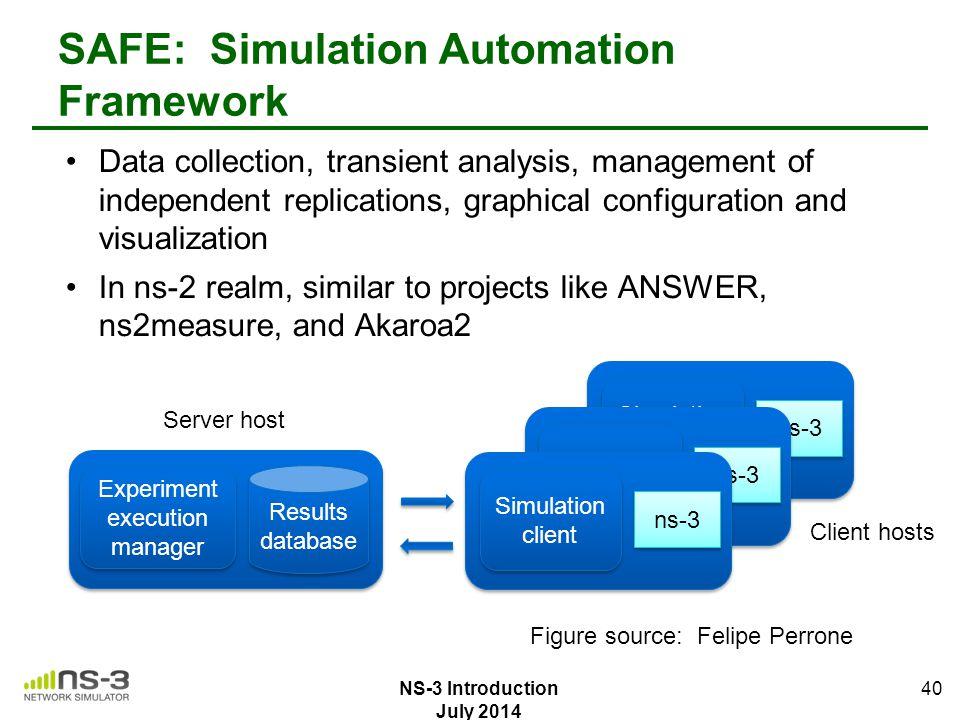 SAFE: Simulation Automation Framework