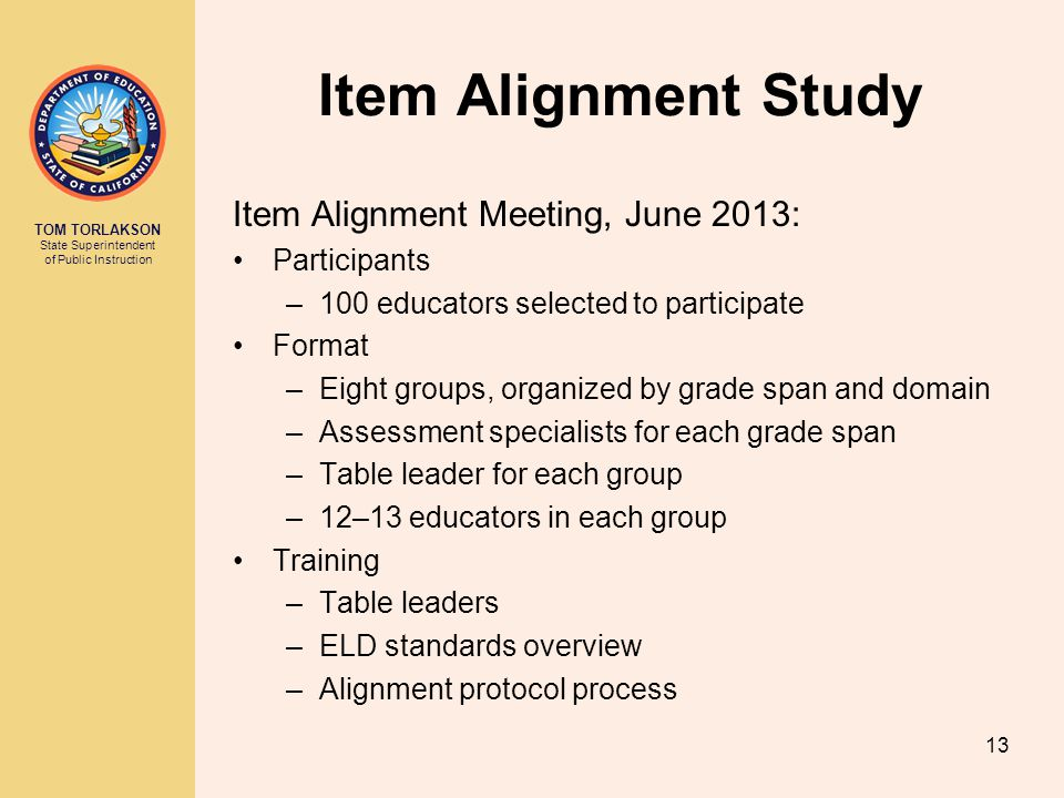 Item Alignment Study Item Alignment Meeting, June 2013: Participants