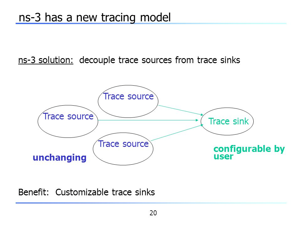 ns-3 has a new tracing model
