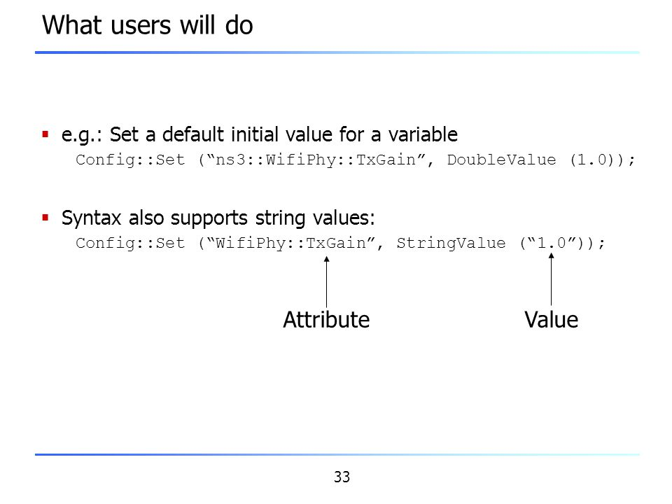 What users will do Attribute Value