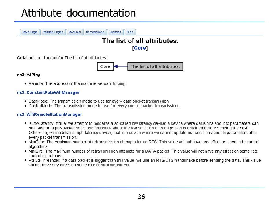 Attribute documentation