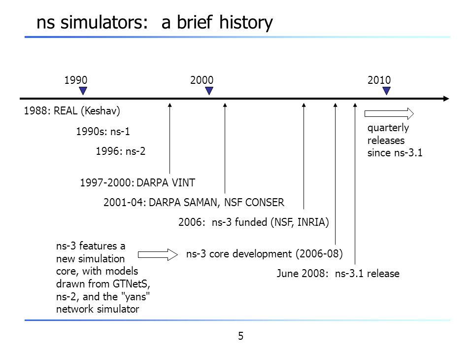 ns simulators: a brief history