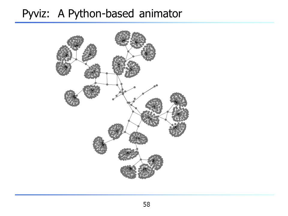 Pyviz: A Python-based animator