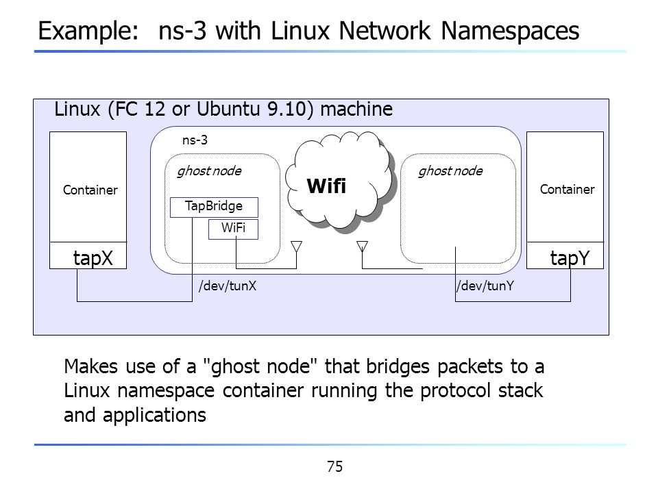 Example: ns-3 with Linux Network Namespaces