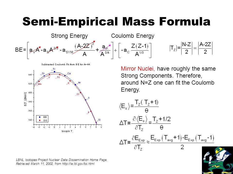 Semi-Empirical Mass Formula