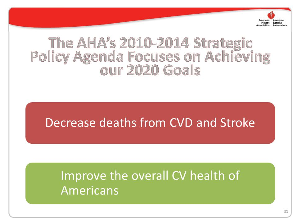 The AHA's 2010-2014 Strategic Policy Agenda Focuses on Achieving our 2020 Goals