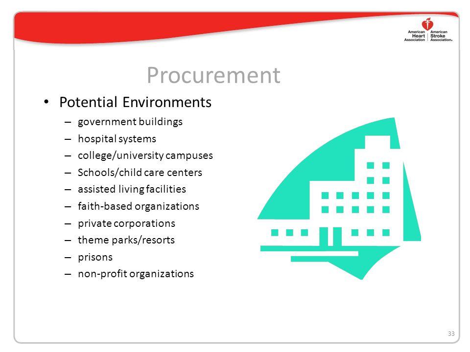 Procurement Potential Environments government buildings